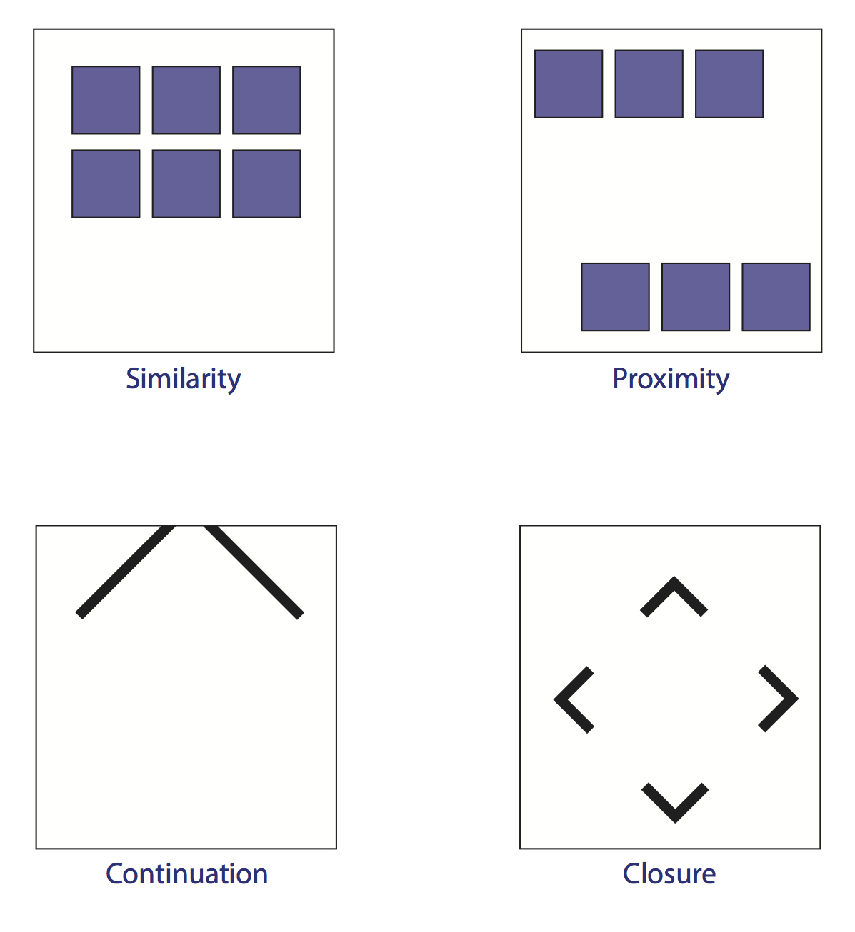 Illustrating four Gestalt Theory concepts